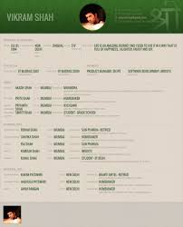 Wedding Resume Format Biodata Format Created Using Www Easybiodata Com Biodata For