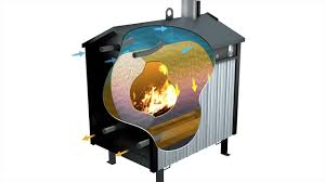 efficiency of the mf e heatmaster ss outdoor wood burning furnaces