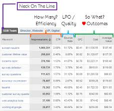 website traffic report template 3 awesome downloadable custom web analytics reports