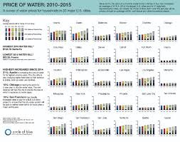 New Map Of United States After 2012 by Water Stocks The Ultimate Commodity
