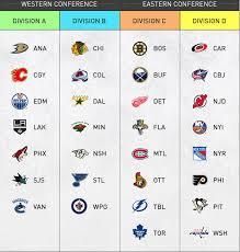 nba divisions map metropolitan division breakdown