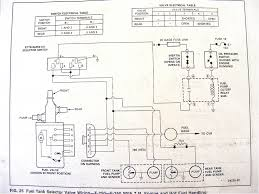 How To Install Pot Lights In Unfinished Basement Adding Lights To Unfinished Basement Electrical Wiring Diagram Codes
