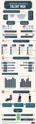 47 best tech and cs images on pinterest infographics computer