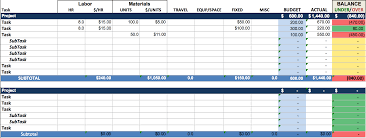 Tracking Project Costs Template Excel Free Excel Project Management Templates