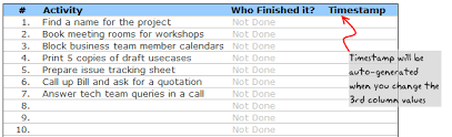 todo list task list templates for project management dowload