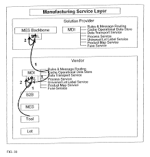 patent us7305278 enterprise factory control method and system