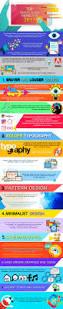 graphic design trends for 2017 ad2brand media private