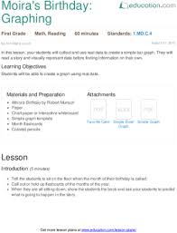 moira u0027s birthday graphing lesson plan education com