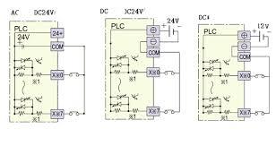 mitsubishi plc input and output wiring diagram plc programming