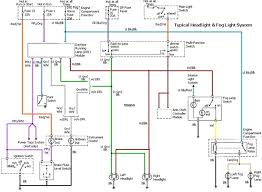 wiring diagram honda civic 2005 wiring diagram