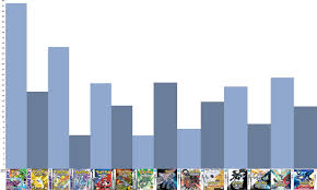 pokemon sales per game pokemon