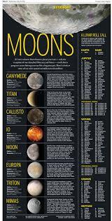 best 25 astronomy ideas on pinterest universe constellations