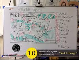 องค ประกอบของ sketch design ต ววาดเส น สอนศ ลปะ inspired by