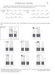 Three Blind Mice Notes For Keyboard Free Download Lessons