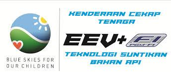 honda motorcycle logos boon siew honda models gain eev status bikesrepublic