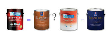is sherwin williams ovation u0026 showcase same as super paint u0026 duration