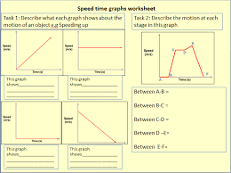 speed worksheets by biscuitcrumbs teaching resources tes