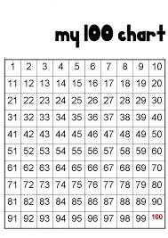 worksheet 100 number chart printable wosenly free worksheet