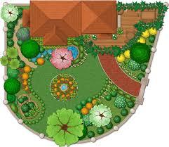 garden layout design garden layout diagram garden