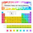 Solid Liquid Gas Periodic Table Periodic Table Of The Elements Black On White Background Symbols