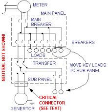 panel incoming wiring connectionscutler hammer panel wiring