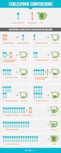 best 25 measurement conversions ideas on pinterest kitchen