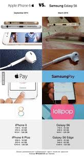 Samsung Meme - samsung vs apple image gallery know your meme