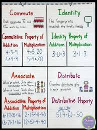 best 25 properties of addition ideas on pinterest addition