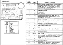 2001 ford mustang fuse box 2001 ford mustang fuse box diagram autobonches com