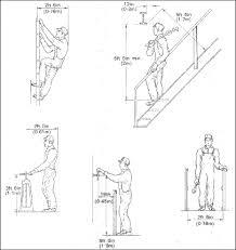 Standard Handrail Height Uk Useful Dimensions
