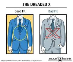 how should a suit fit your easy to follow visual guide the art