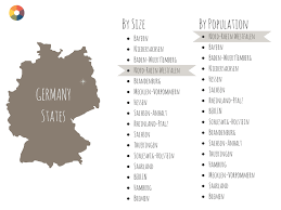 Interesting Facts About Flags 68 Facts About The Nrw Every Expat Should Know