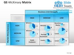 29 Mckinsey Matrix Template General Electric Ge Mckinsey Matrix Mckinsey Ppt