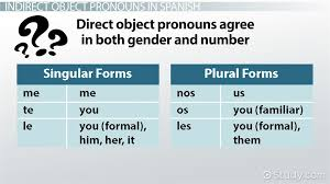 indirect object pronouns in spanish video u0026 lesson transcript