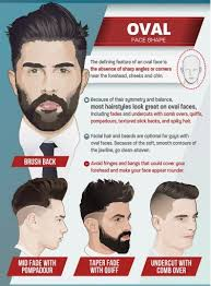 boyfriend haircut the best haircut for your boyfriend curious and confused me