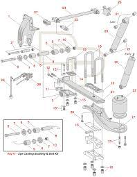 peterbilt air leaf single tandem axle rear air suspension