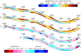 modelling river history and evolution philosophical transactions