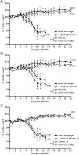 critical role of perforin dependent cd8 t cell immunity for rapid