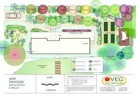 funky urban permaculture designs by veg milkwood permaculture