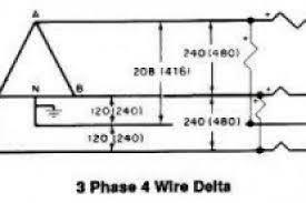 wds bmw wiring diagram system free 4k wallpapers