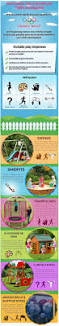 108 best toys images on pinterest cozy coupe makeover kids toys