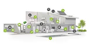 Home Technologies by The Top Smart Home Technologies Buyers Want Amica Electrical