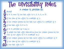 free divisibility rules chart includes all rules from 1 10