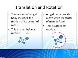 chapter 4 rotational motion ppt
