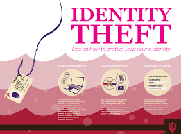 theft class online online safety security posters educational materials about