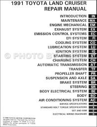 1991 toyota land cruiser repair shop manual factory reprint