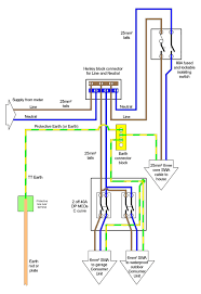 electrical wiring things to remember when detailed guide house