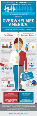 travel time to work images Overwhelmed america infographic project time off jpg