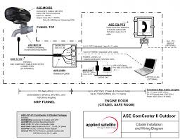 satellite gps wiring diagram wiring diagram weick