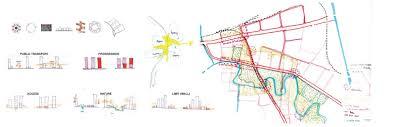 Map Of Jakarta Urban Design Proposition Of Jakarta Jpcoh